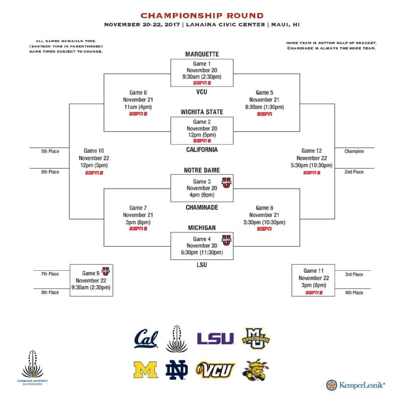 Schedule: Click here to view the bracket and schedule.