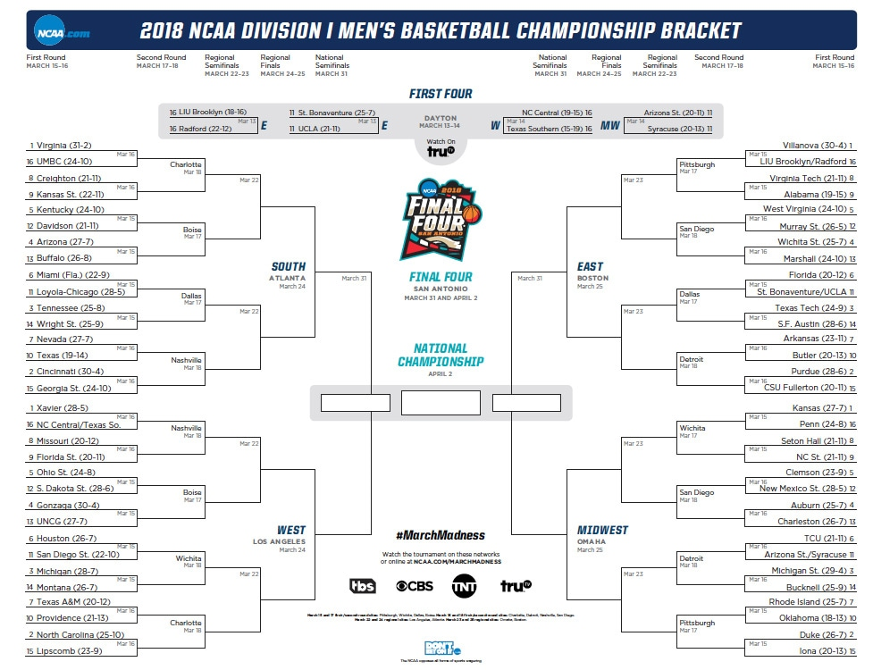 NCAA tournament bracket 2018: Printable .PDF of the March ...
