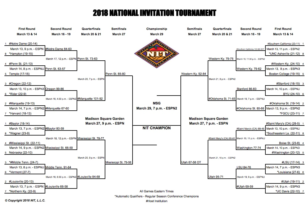 Insane image intended for nit printable bracket