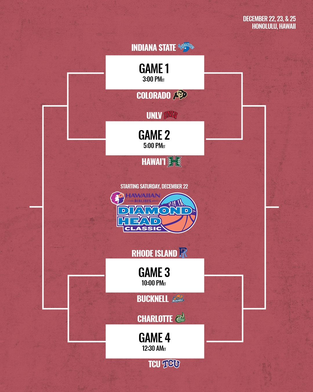 The five highest profile remaining non-conference tournaments still to be bracketed are the Maui Invitational, the Battle 4 Atlantis, the NIT Season Tip-Off ...