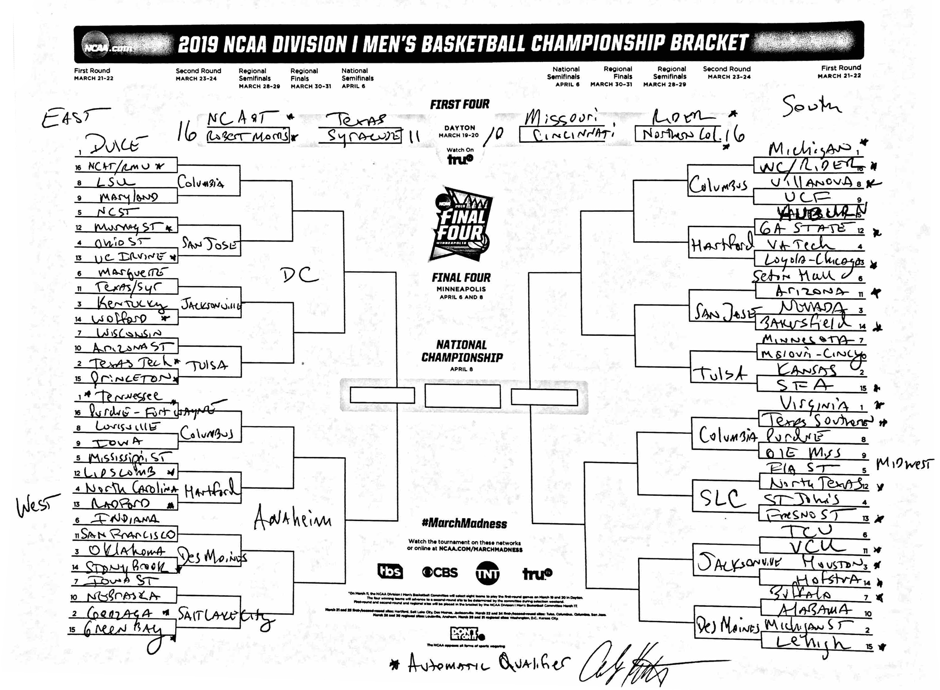 March Madness Projected 2019 Ncaa Tournament Bracket: The March Madness Field, Predicted At Start Of Conference