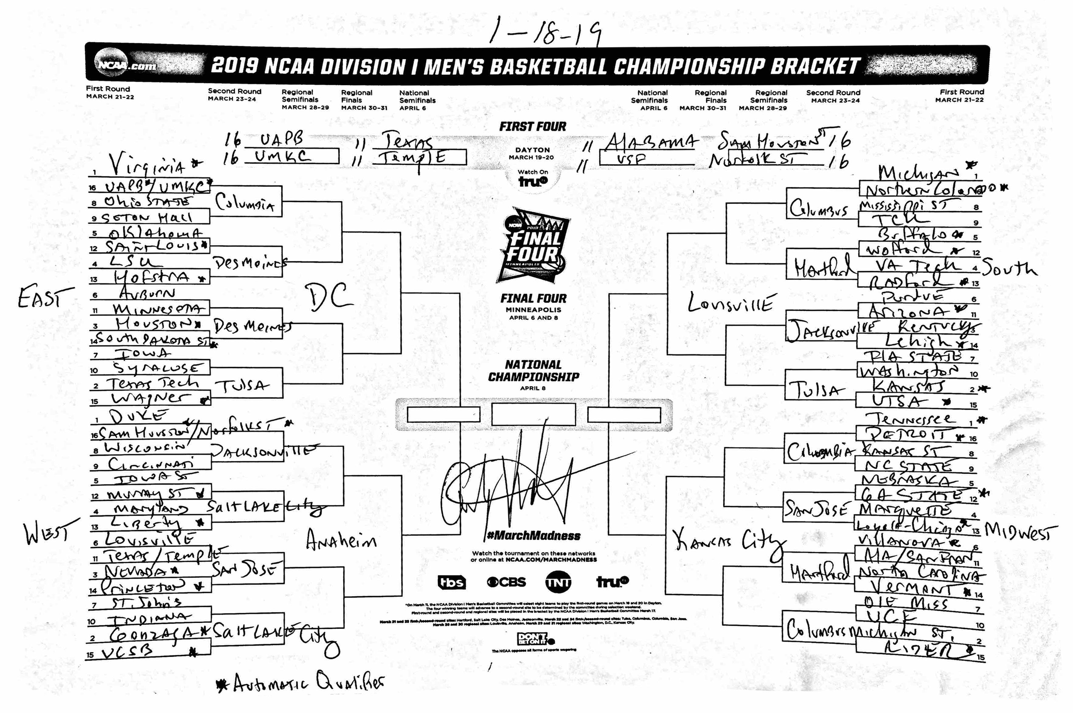 The March Madness Field Predicted, Two Months From The