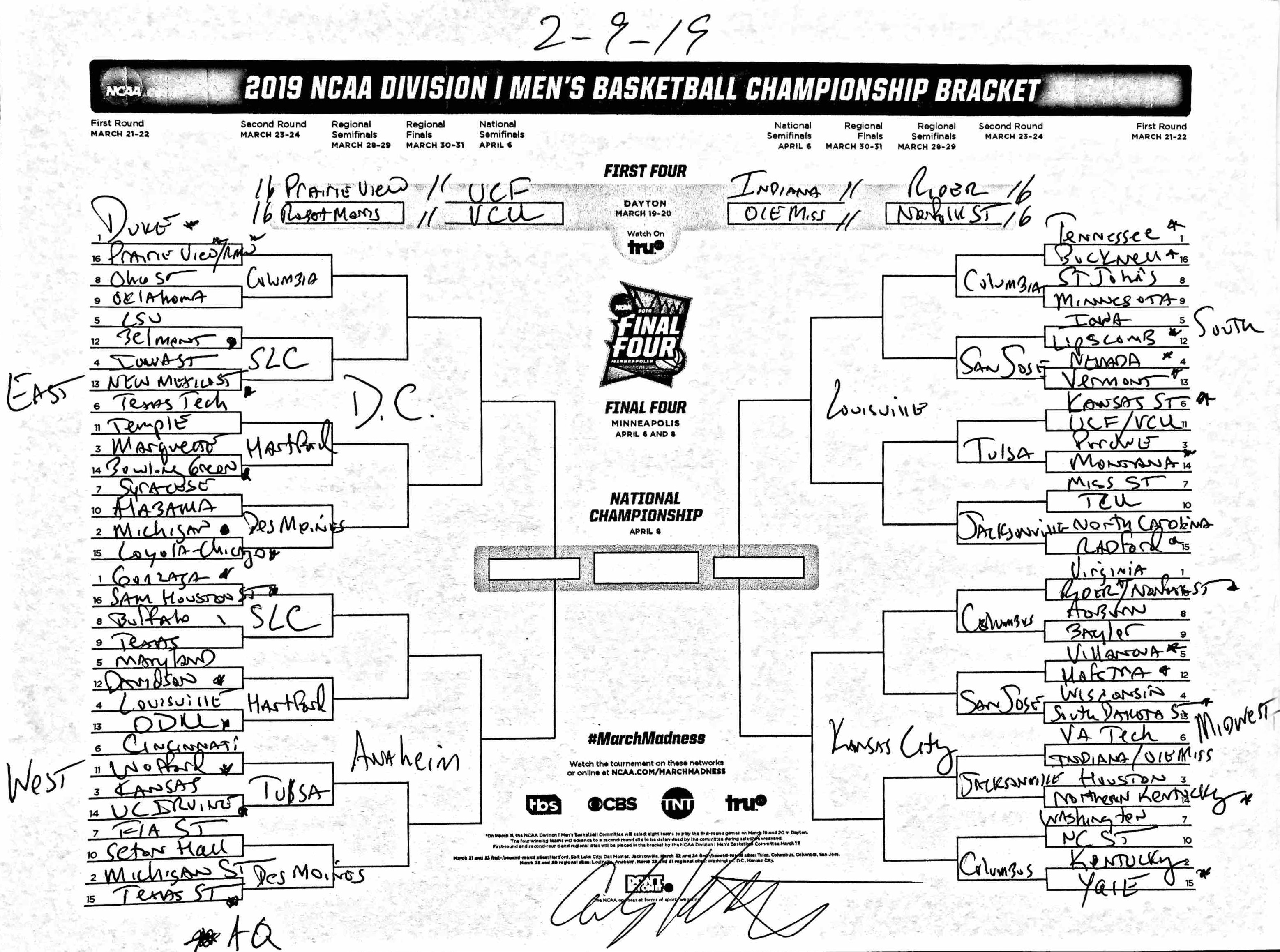 March Madness 8 Bold Predictions For The 2019 Ncaa Tournament: The Complete March Madness Field Of 68 Predicted After The