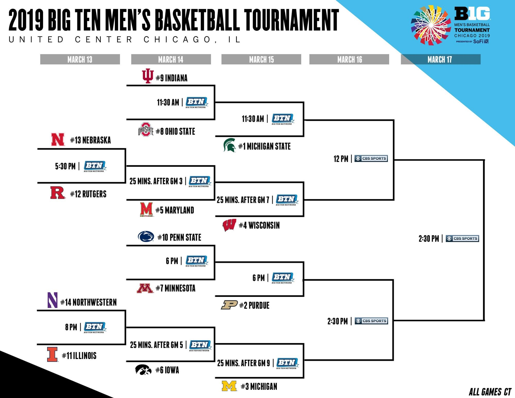 Big Ten Basketball Schedule 2019 Indiana Basketball: Big Ten Tournament preview