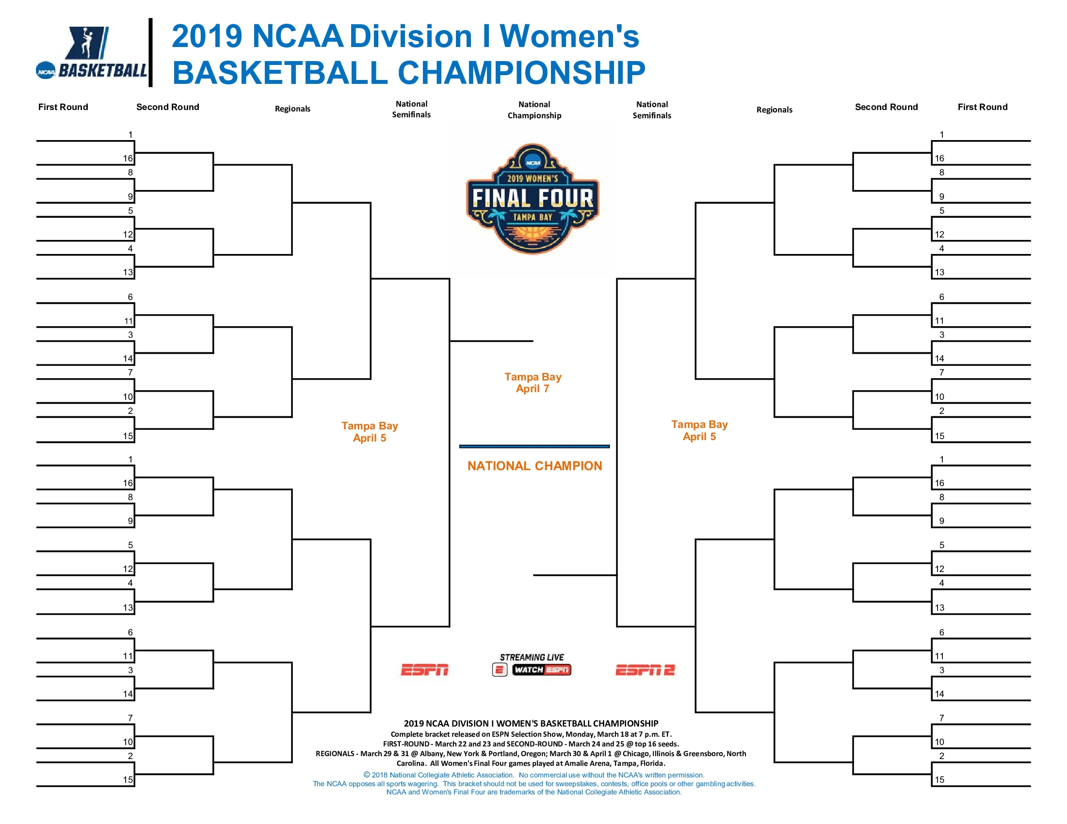 Ncaa Women S Basketball Tournament How To Watch Selection Show