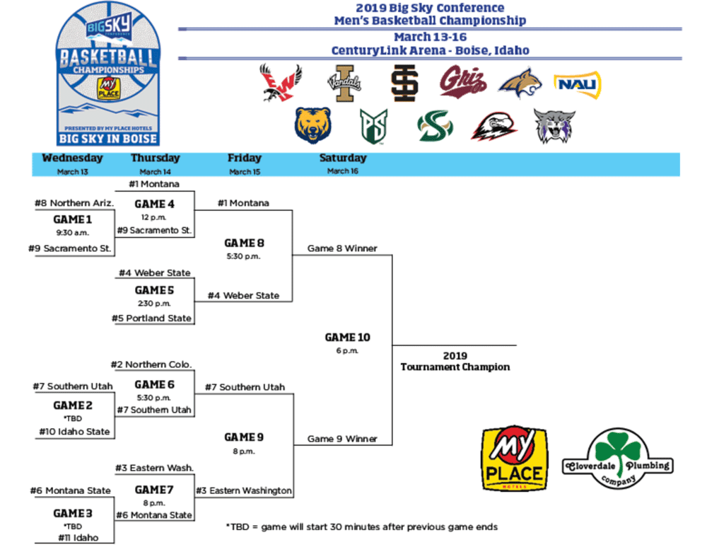 2019 NCAA conference tournaments: Schedules, brackets