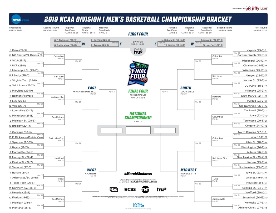 It is a graphic of Zany Nit Printable Bracket 2020