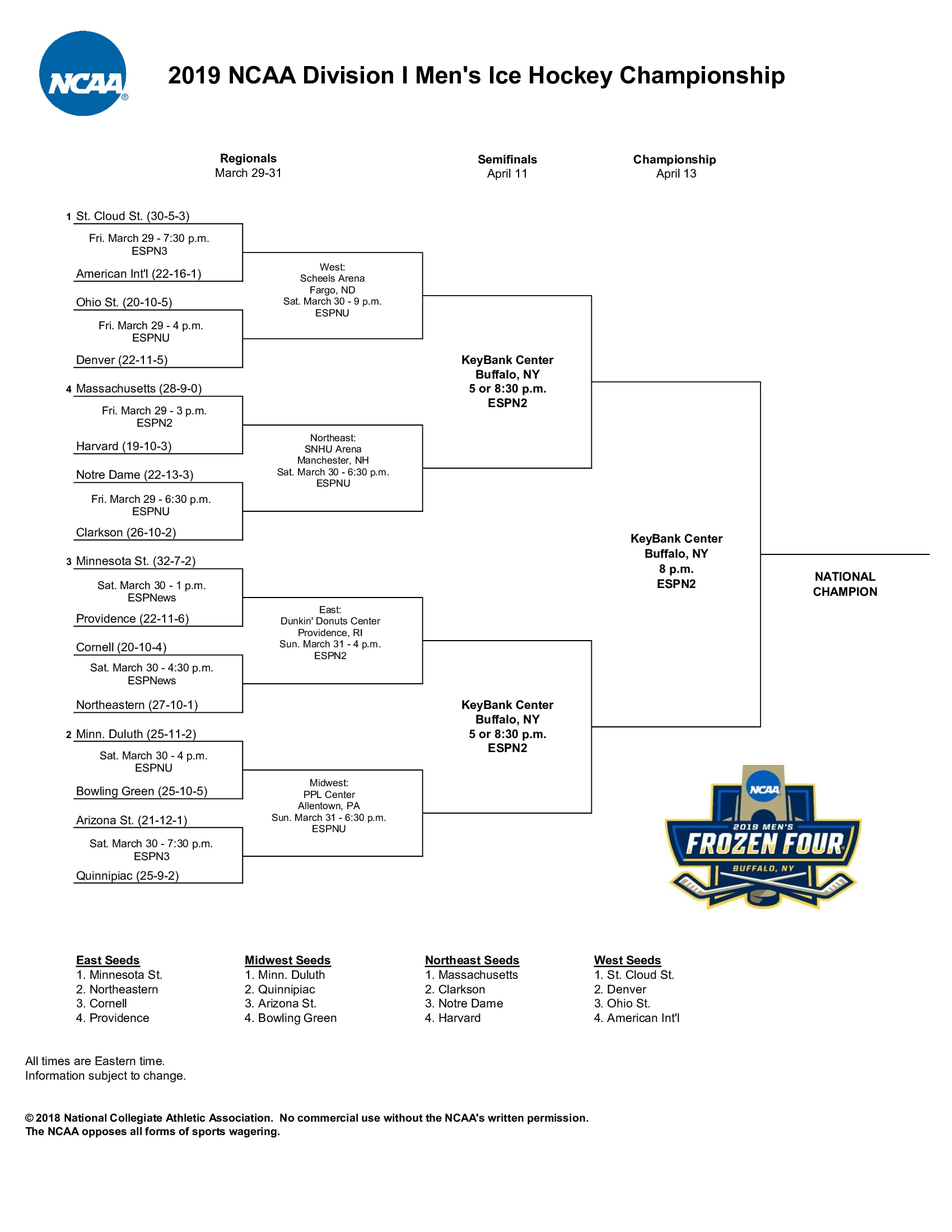 Frozen Four Bracket Printable 2019 Ncaa Hockey Tournament Pdf